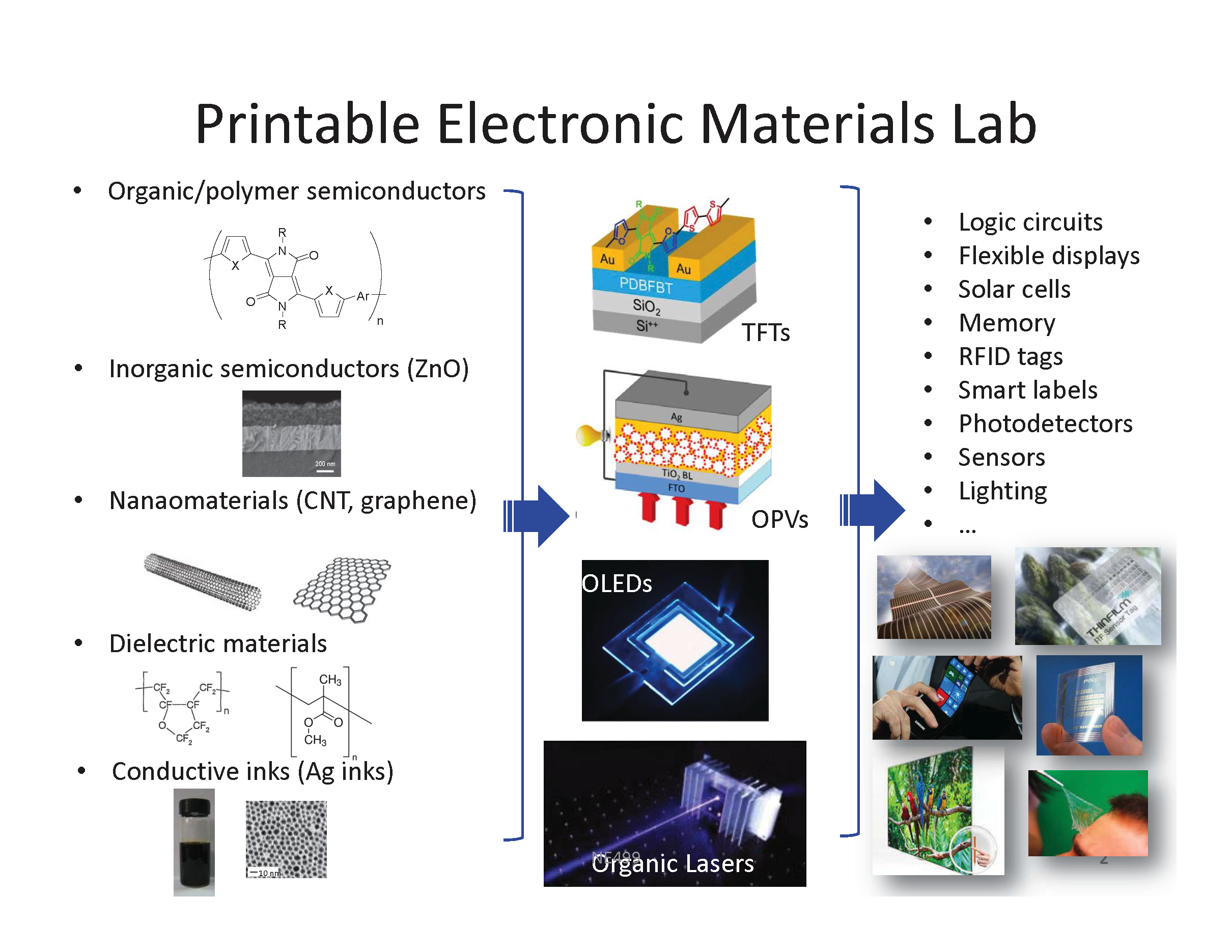 printed-electronic-materials-lab