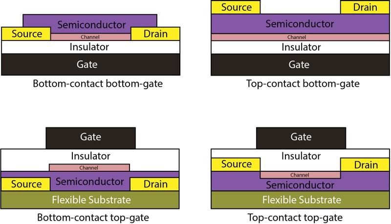 transistor_types